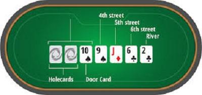 Seven-Card Stud Poker Online