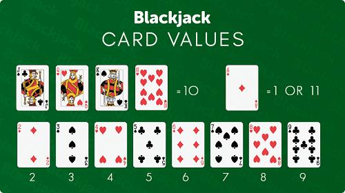 Fun Blackjack Card Values