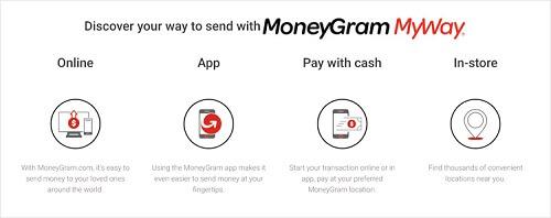 MoneyGram MyWay