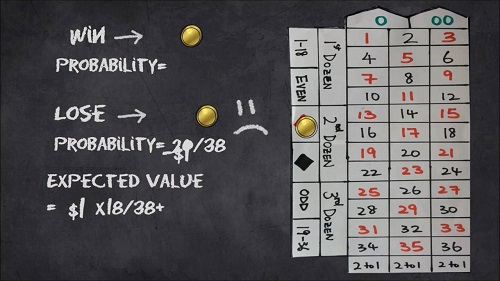 Online roulette expected value