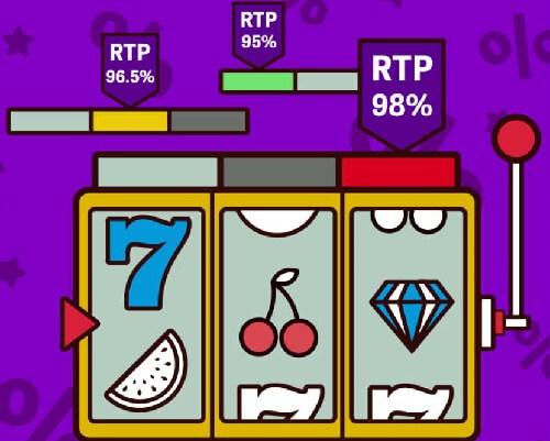 Slot RTP in the Casino